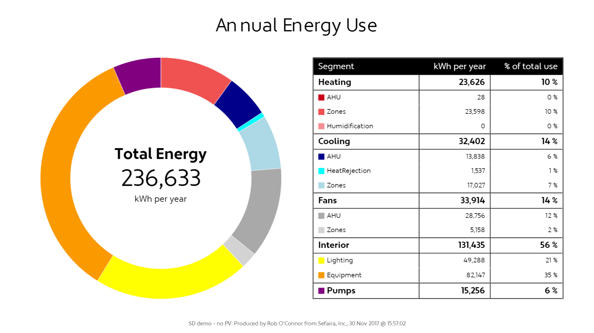 Annual_Energy_Use.png